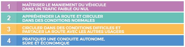 auto ecole sens unique voitures infos complementaires 03 Auto École Sens Unique